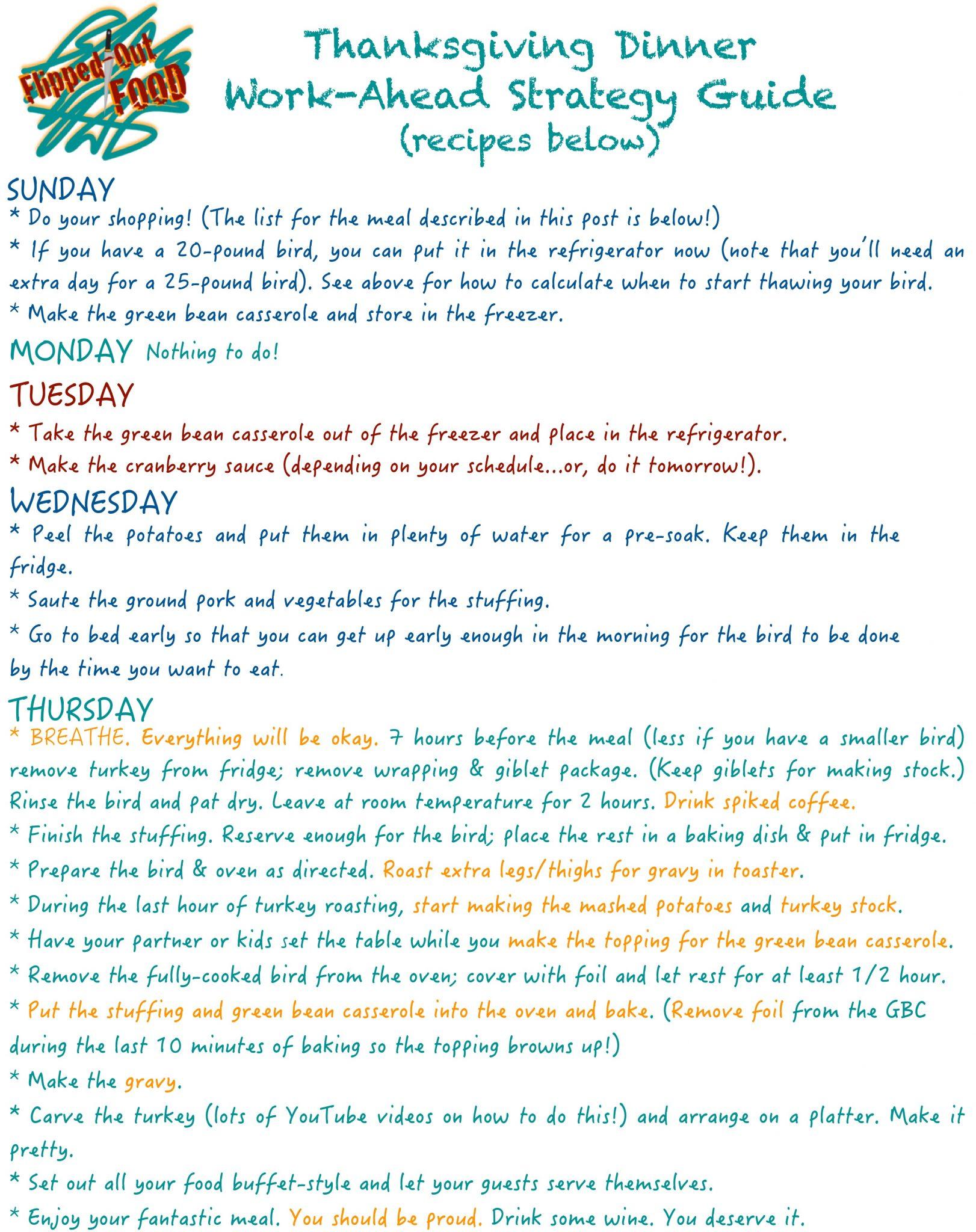 Thanksgiving Dinner Planner Strategy