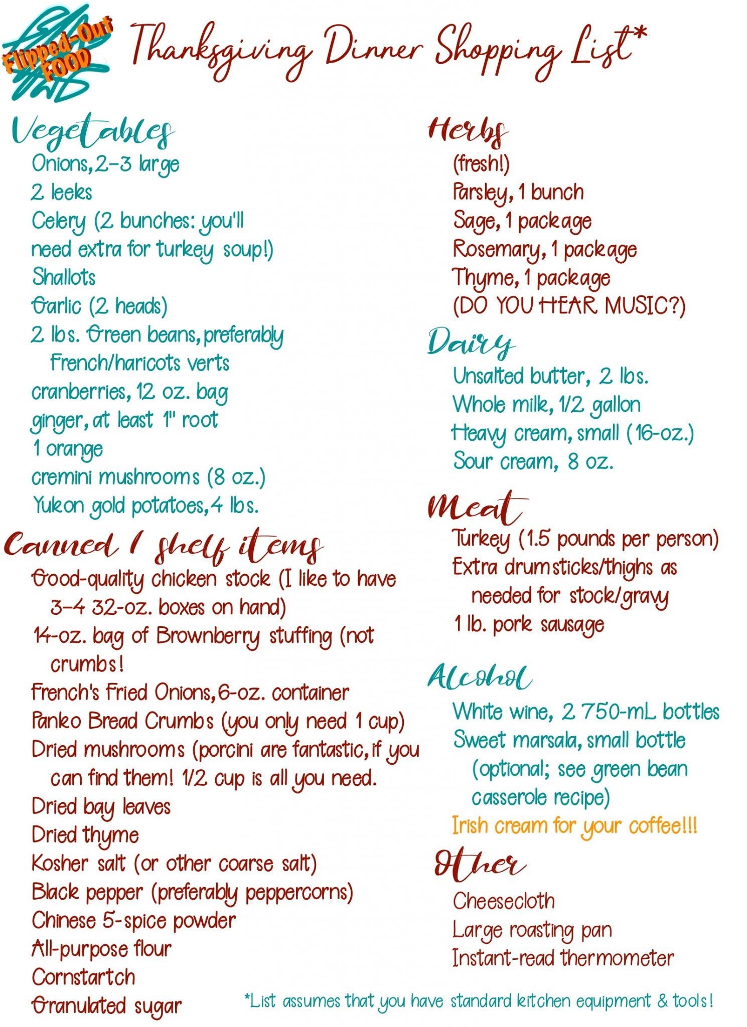 Thanksgiving Dinner meal plan shopping list